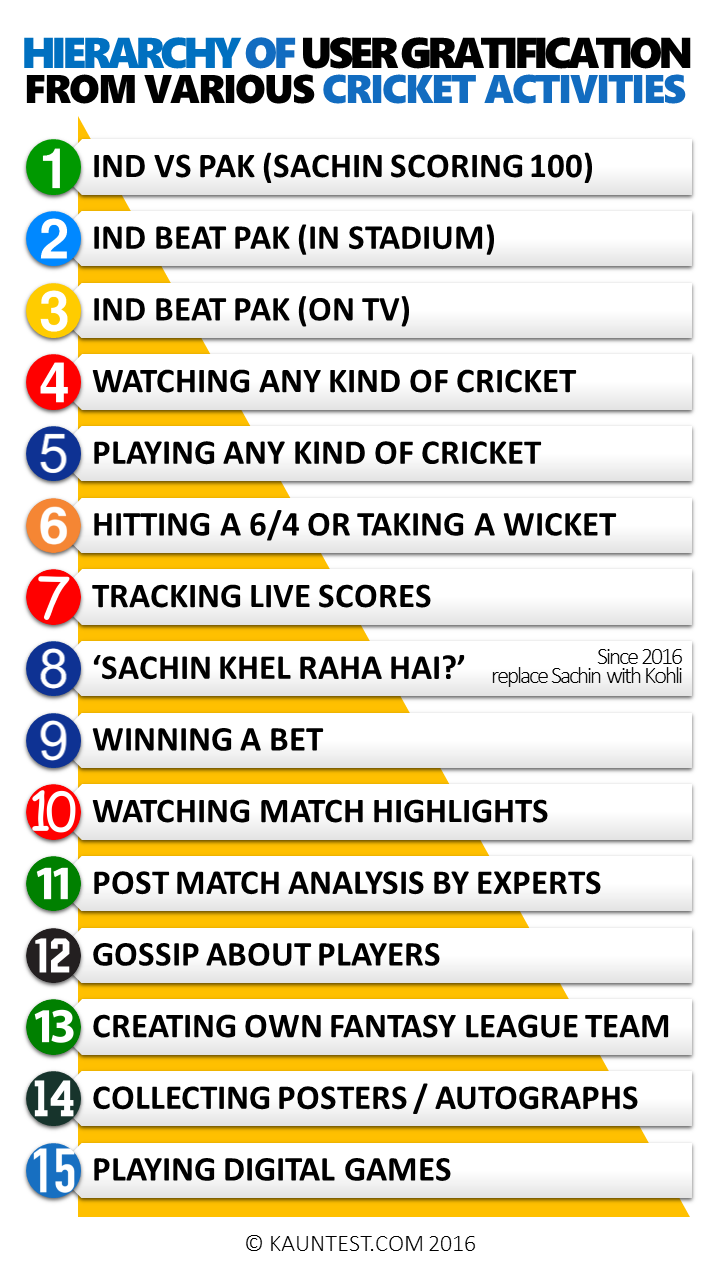 cricket-in-India2